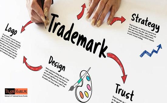 trademark services in Pakistan